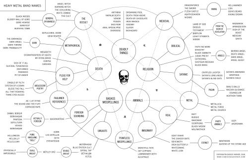 flow_heavymetal